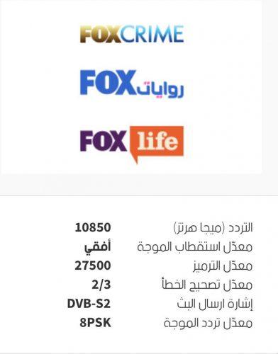 ترددقنوات بي ان سبورت الجديدة الكويت